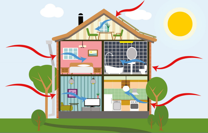 Keep Your Home Energy Efficient